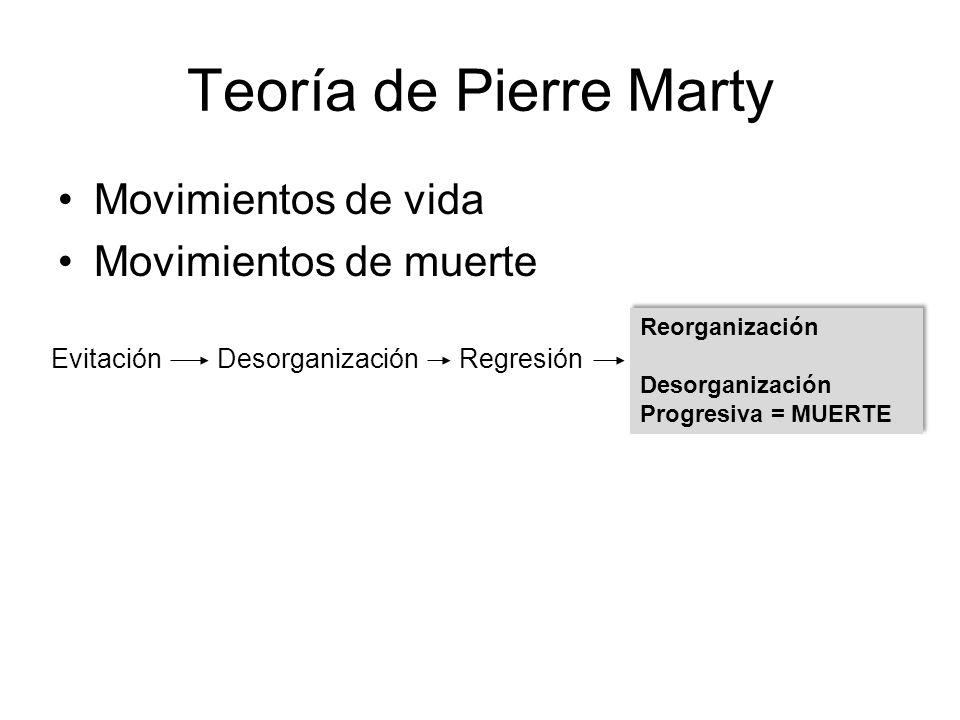 Teoría de Pierre Marty Movimientos de vida Movimientos de muerte