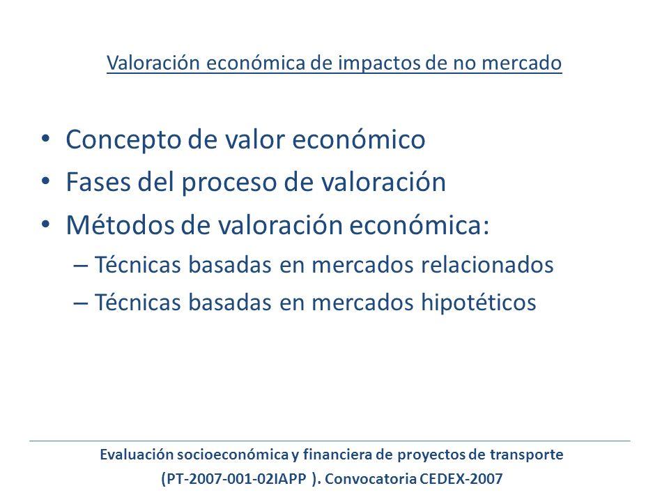 Valoración económica de impactos de no mercado