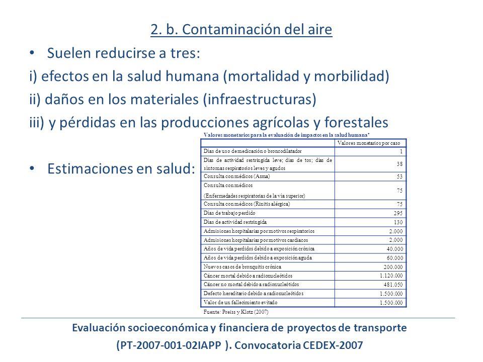 2. b. Contaminación del aire