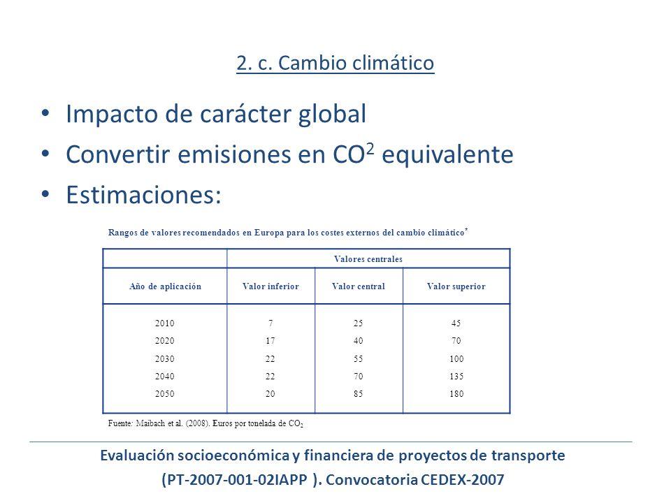 Impacto de carácter global Convertir emisiones en CO2 equivalente