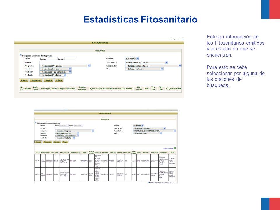 Estadísticas Fitosanitario