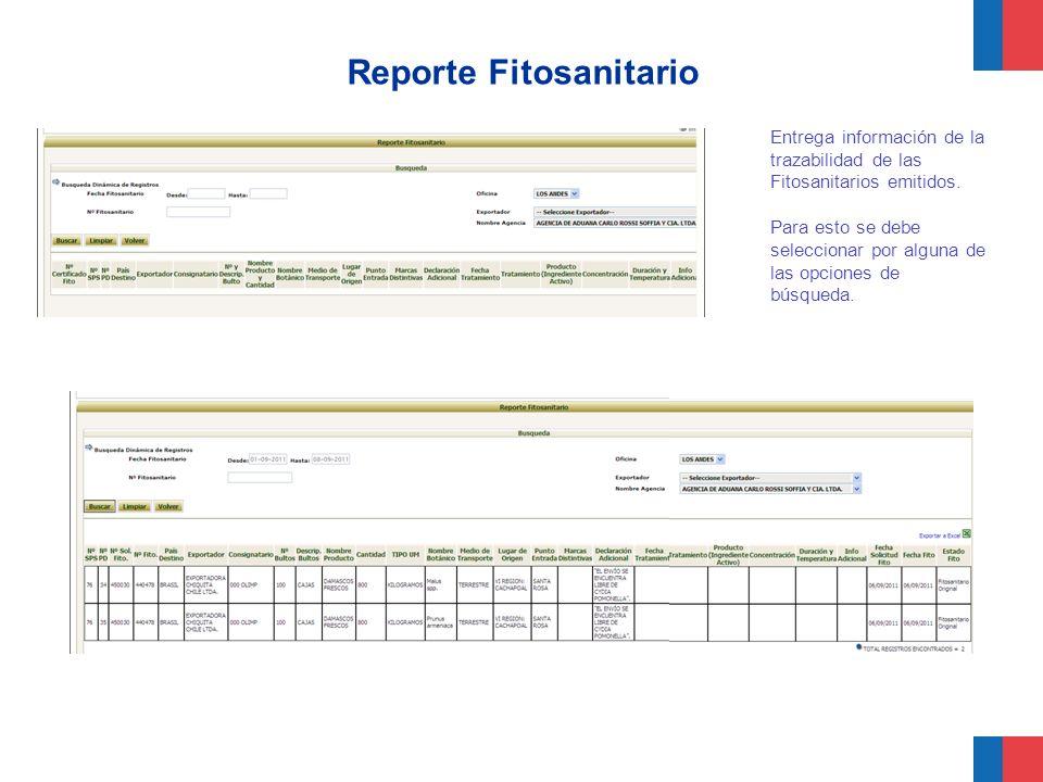 Reporte Fitosanitario