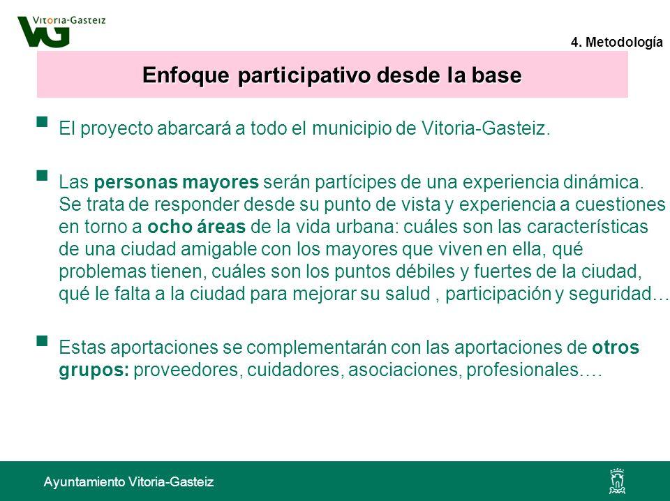 Enfoque participativo desde la base