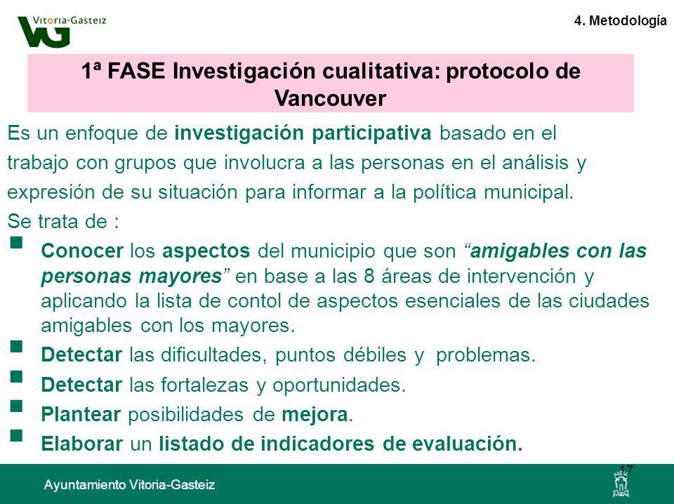 1ª FASE Investigación cualitativa: protocolo de Vancouver