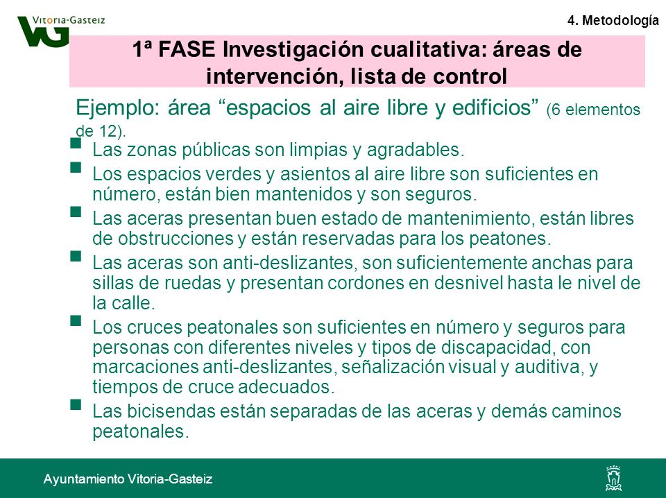4. Metodología 1ª FASE Investigación cualitativa: áreas de intervención, lista de control.