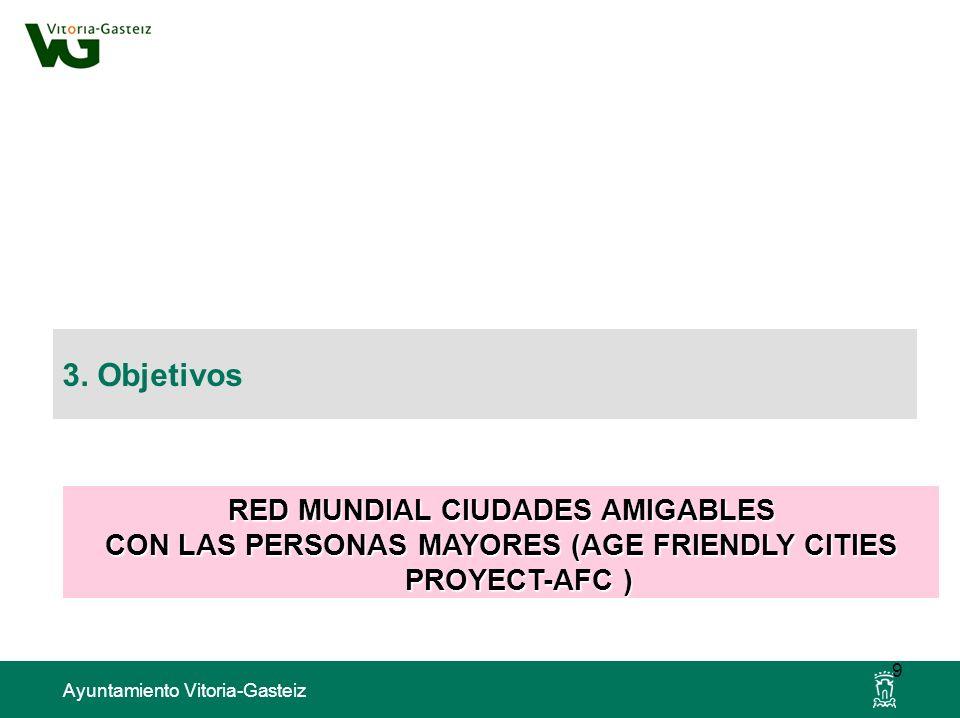 3. Objetivos RED MUNDIAL CIUDADES AMIGABLES