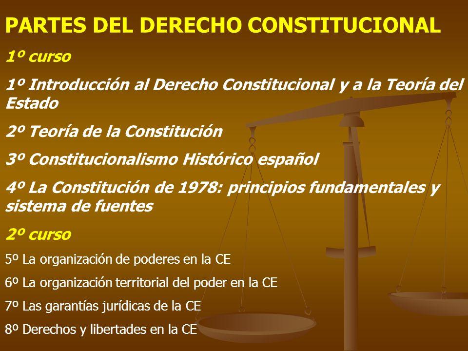 PARTES DEL DERECHO CONSTITUCIONAL