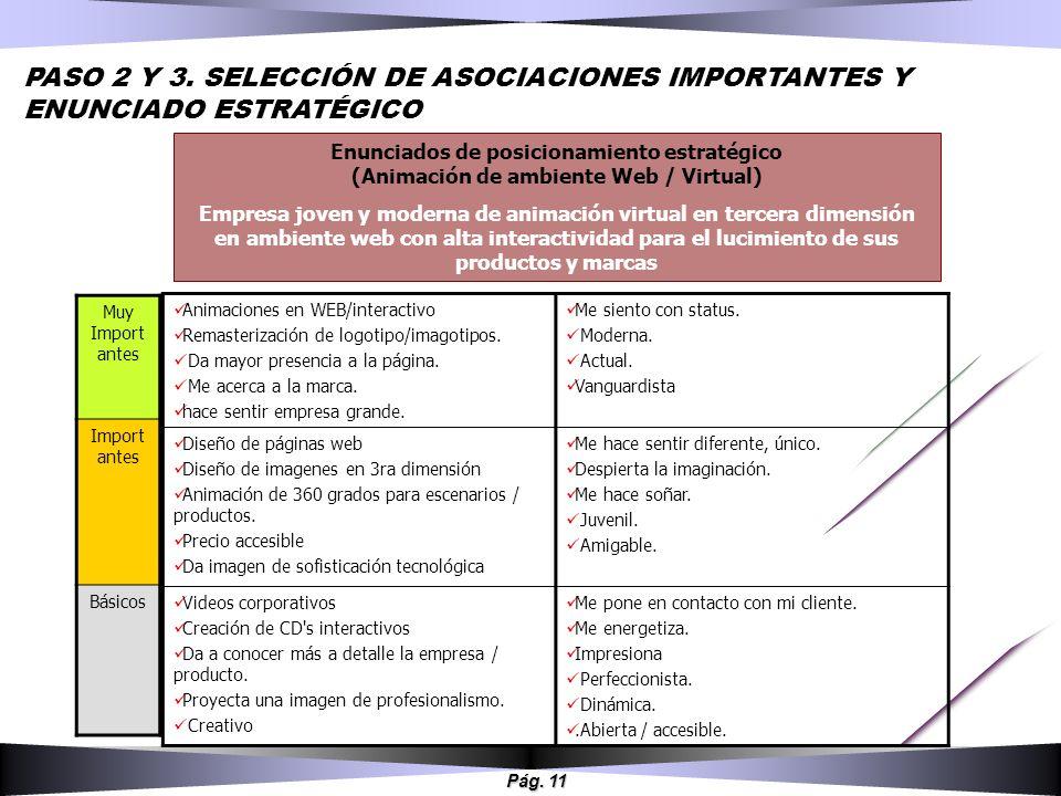 PASO 2 Y 3. SELECCIÓN DE ASOCIACIONES IMPORTANTES Y ENUNCIADO ESTRATÉGICO