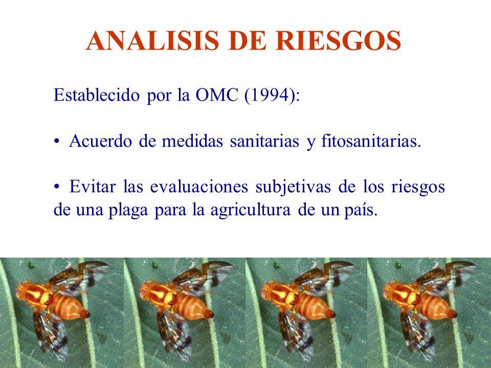 ANALISIS DE RIESGOS Establecido por la OMC (1994):