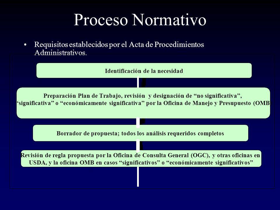Proceso Normativo Requisitos establecidos por el Acta de Procedimientos Administrativos.