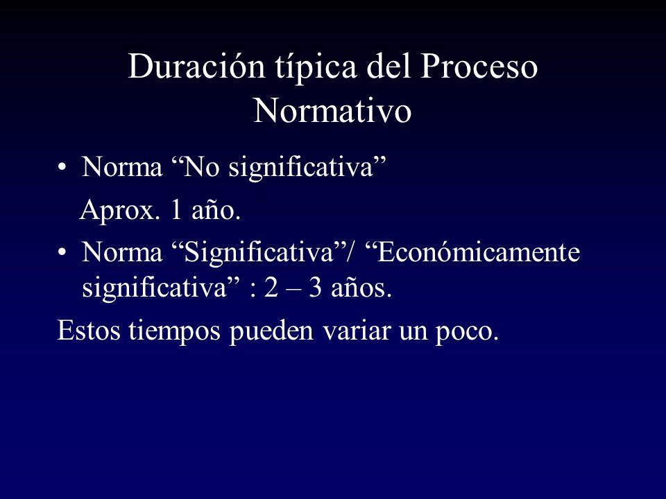 Duración típica del Proceso Normativo
