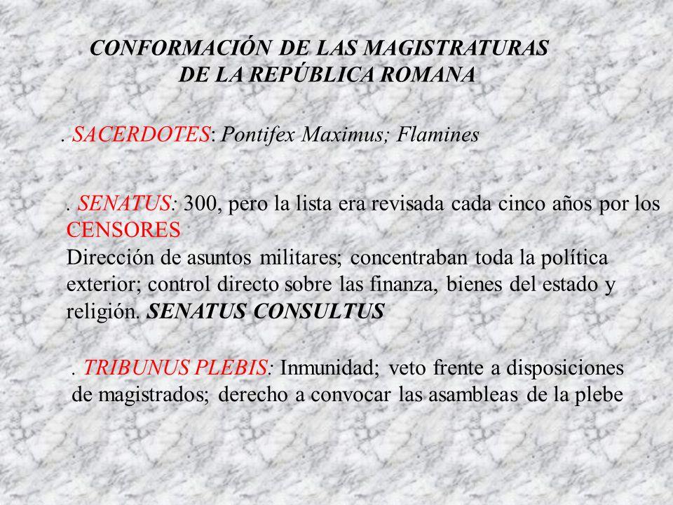 CONFORMACIÓN DE LAS MAGISTRATURAS