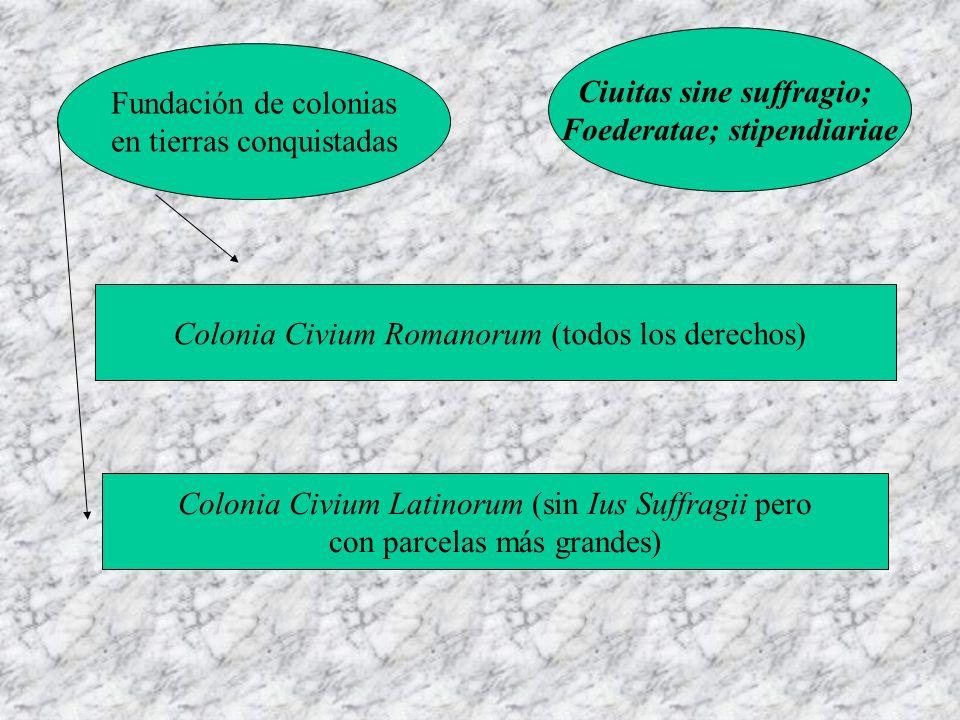 Ciuitas sine suffragio; Foederatae; stipendiariae