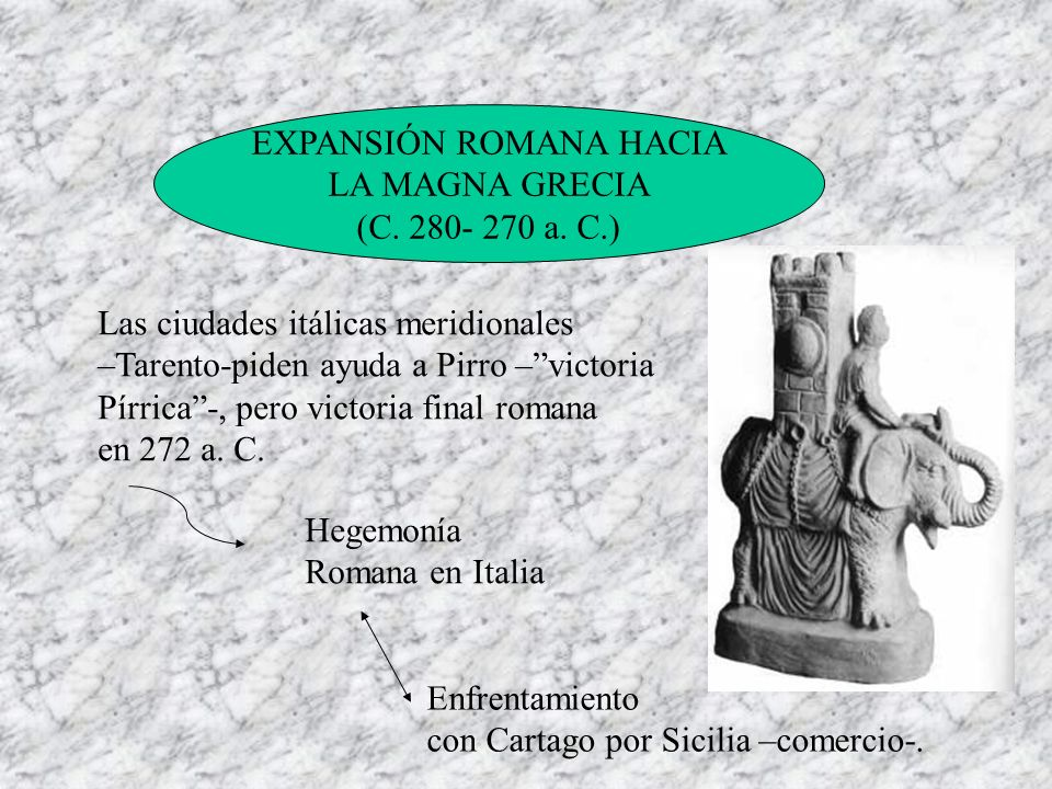 EXPANSIÓN ROMANA HACIA