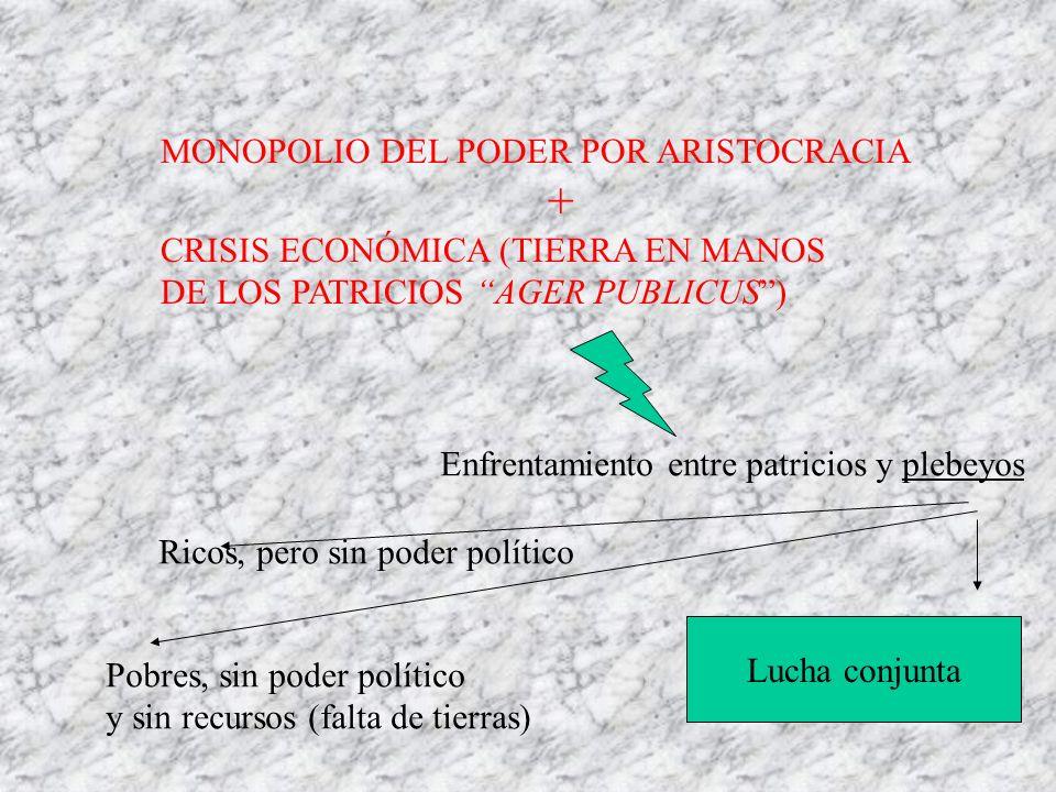 MONOPOLIO DEL PODER POR ARISTOCRACIA