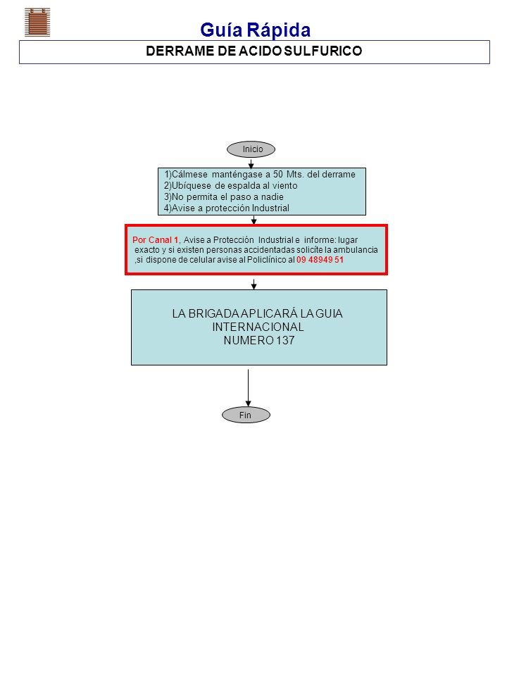 DERRAME DE ACIDO SULFURICO