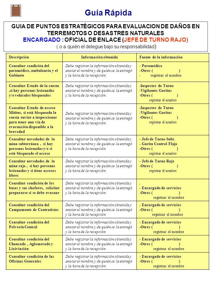 ENCARGADO : OFICIAL DE ENLACE (JEFE DE TURNO RAJO)