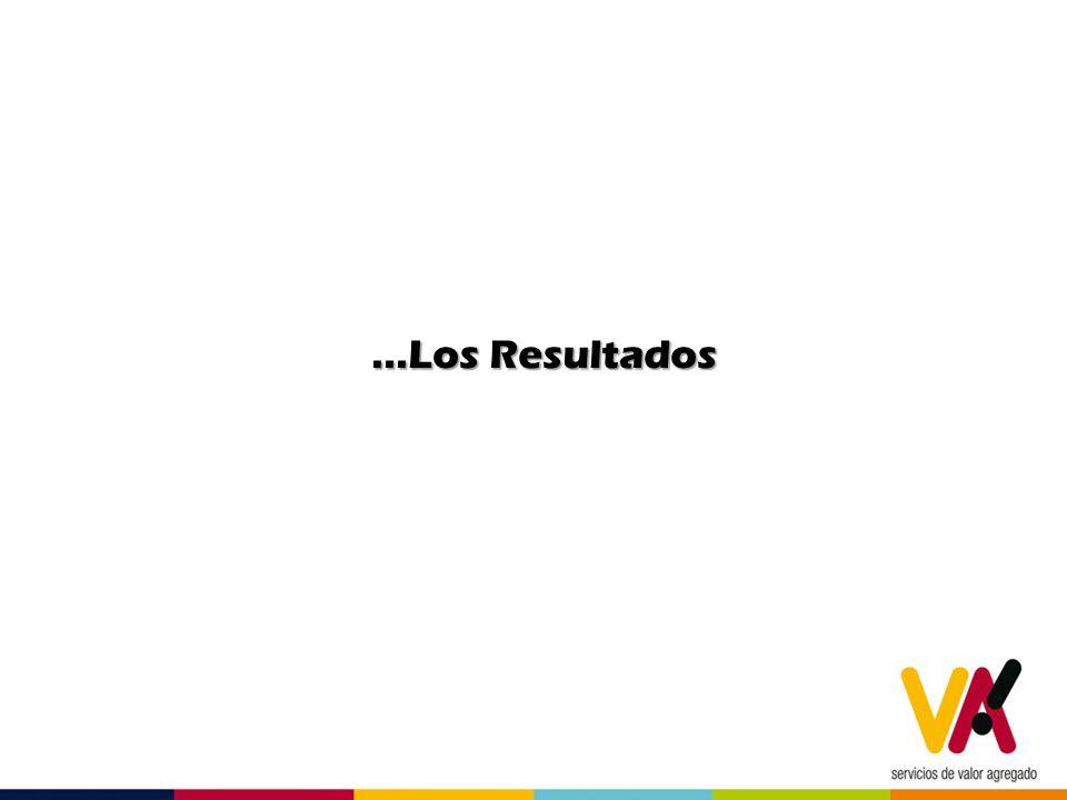 …Los Resultados