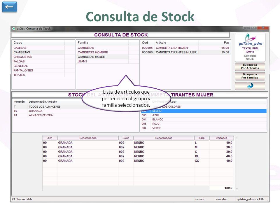 Consulta de Stock ← Al hacer clic en un artículo podemos ver su stock.
