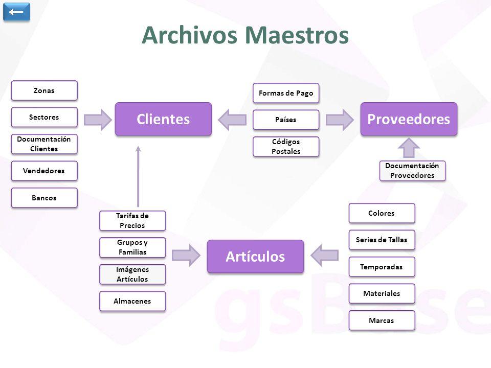 Documentación Clientes Documentación Proveedores