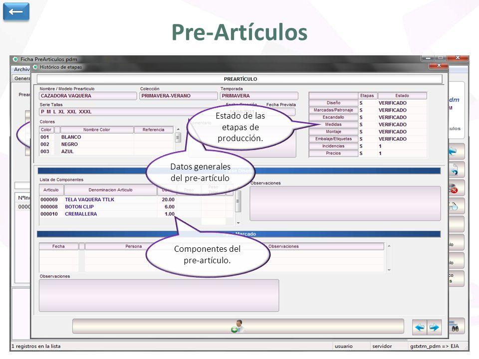← Pre-Artículos. Departamentos y responsables implicados en todo el proceso de producción del. pre-artículo.