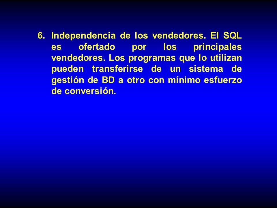 Independencia de los vendedores