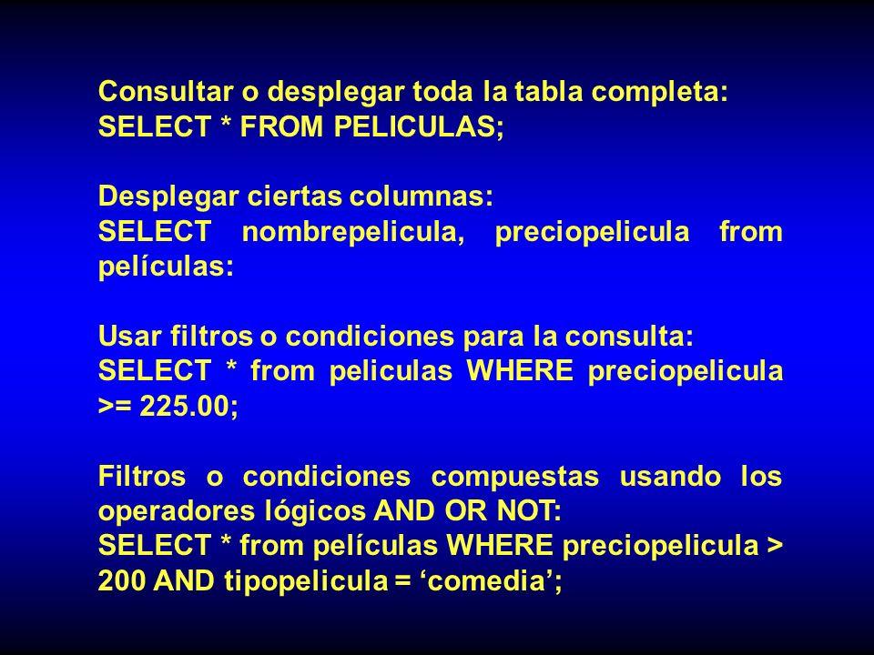 Consultar o desplegar toda la tabla completa: