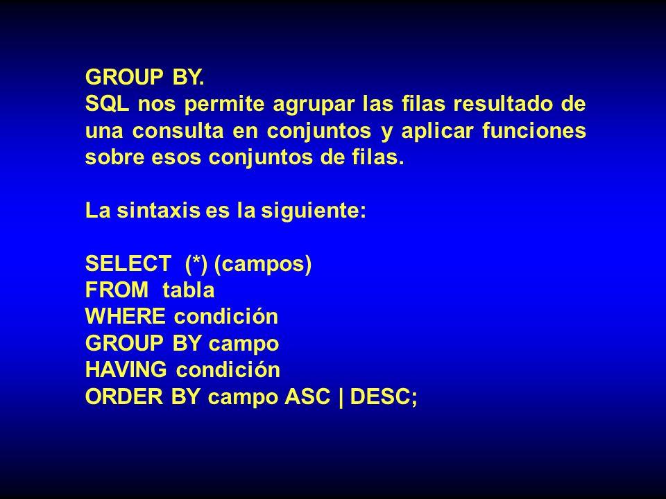 La sintaxis es la siguiente: SELECT (*) (campos) FROM tabla