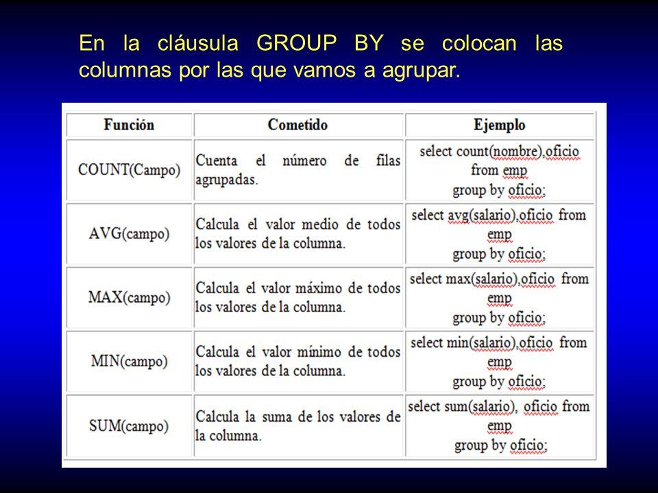 En la cláusula GROUP BY se colocan las columnas por las que vamos a agrupar.