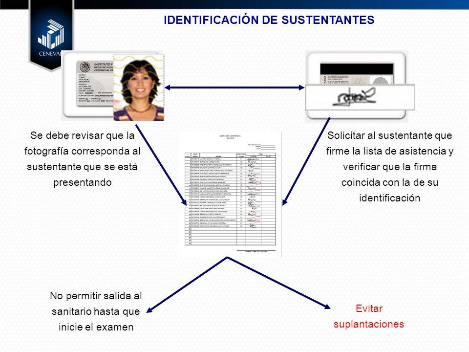 IDENTIFICACIÓN DE SUSTENTANTES