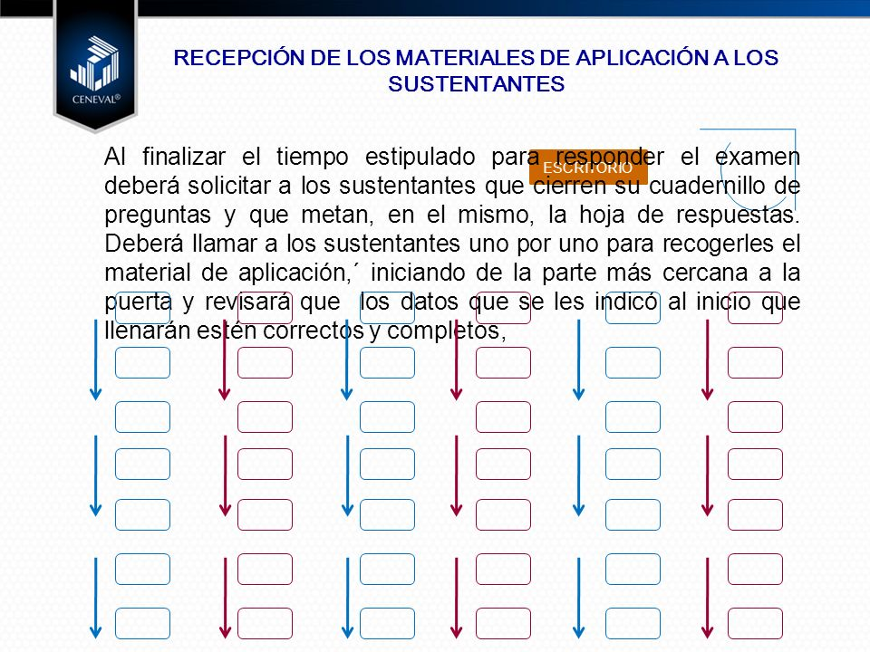 RECEPCIÓN DE LOS MATERIALES DE APLICACIÓN A LOS SUSTENTANTES