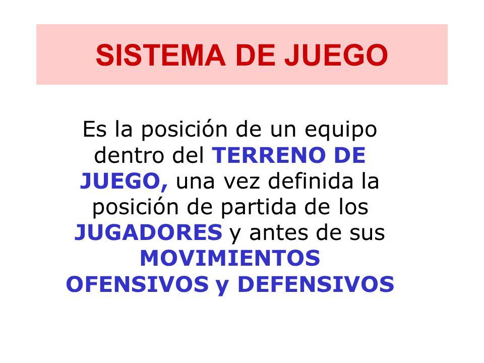 SISTEMA DE JUEGO