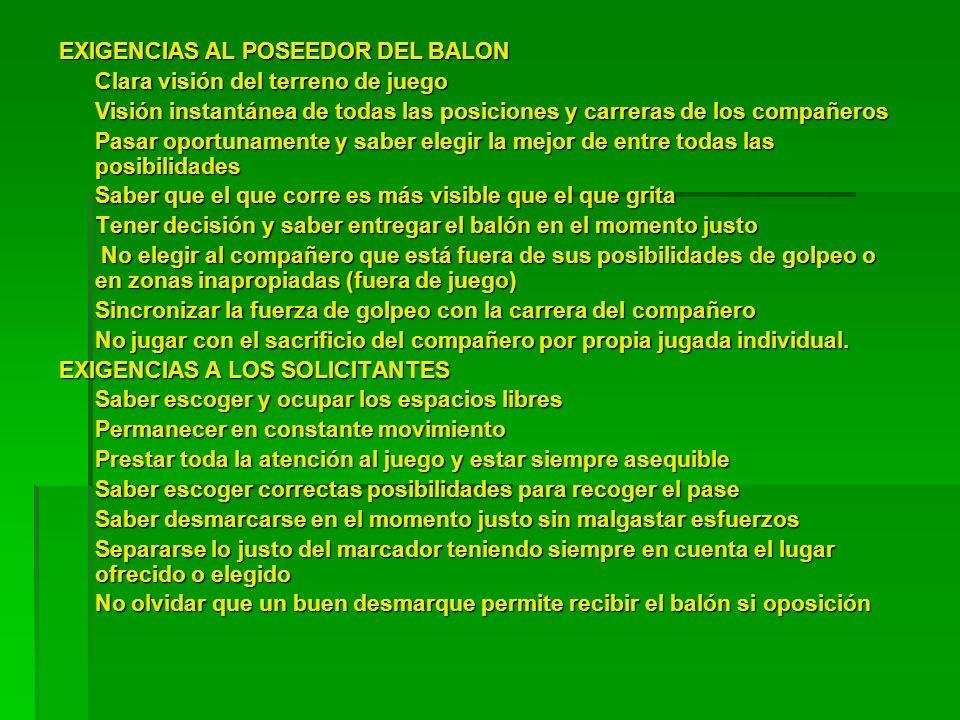 Curso de f tbol melilla ppt descargar for Cuando es fuera de lugar en un partido de futbol