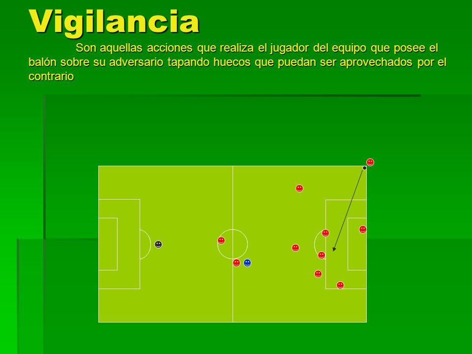 Vigilancia Son aquellas acciones que realiza el jugador del equipo que posee el balón sobre su adversario tapando huecos que puedan ser aprovechados por el contrario