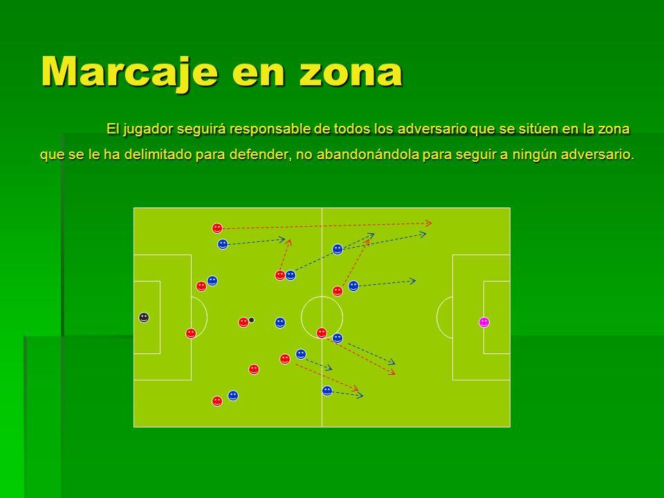 Marcaje en zona El jugador seguirá responsable de todos los adversario que se sitúen en la zona que se le ha delimitado para defender, no abandonándola para seguir a ningún adversario.