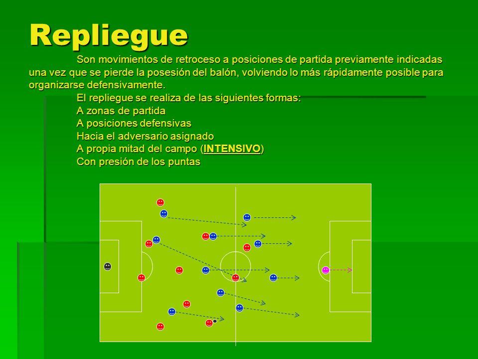 Repliegue Son movimientos de retroceso a posiciones de partida previamente indicadas una vez que se pierde la posesión del balón, volviendo lo más rápidamente posible para organizarse defensivamente.