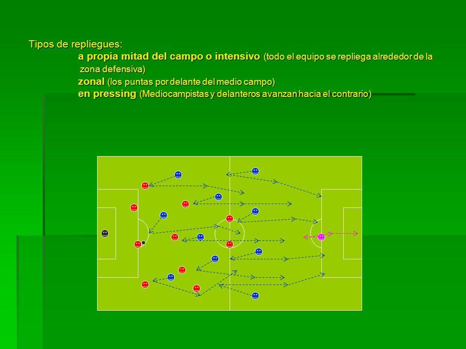 Tipos de repliegues: a propia mitad del campo o intensivo (todo el equipo se repliega alrededor de la zona defensiva) zonal (los puntas por delante del medio campo) en pressing (Mediocampistas y delanteros avanzan hacia el contrario)