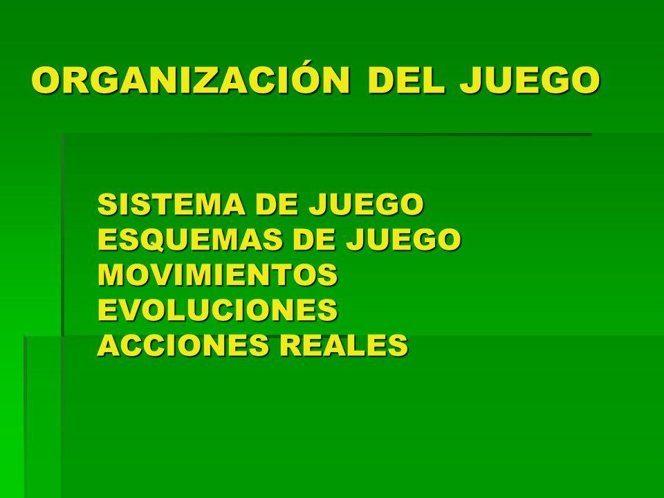ORGANIZACIÓN DEL JUEGO. SISTEMA DE JUEGO. ESQUEMAS DE JUEGO