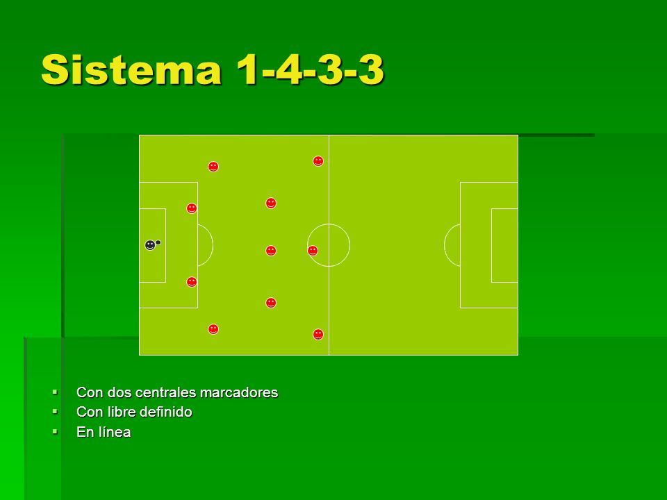 Sistema 1-4-3-3 Con dos centrales marcadores Con libre definido