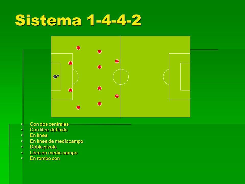 Sistema 1-4-4-2 Con dos centrales Con libre definido En línea