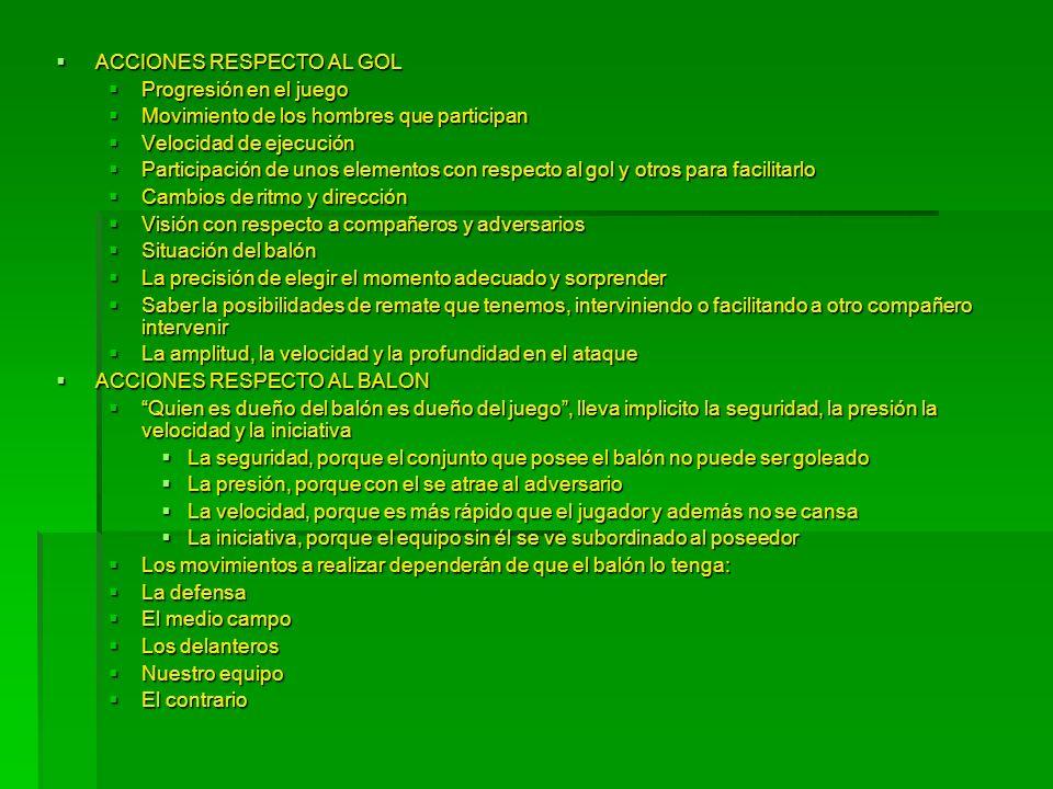 ACCIONES RESPECTO AL GOL