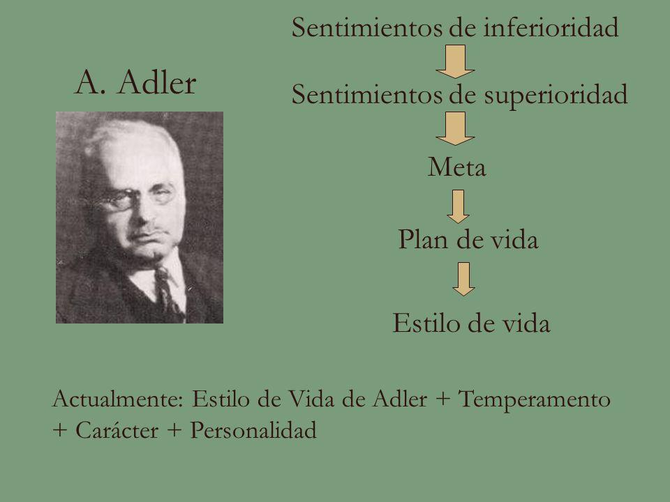 A. Adler Sentimientos de inferioridad Sentimientos de superioridad