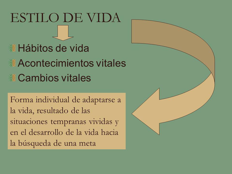 ESTILO DE VIDA Hábitos de vida Acontecimientos vitales Cambios vitales