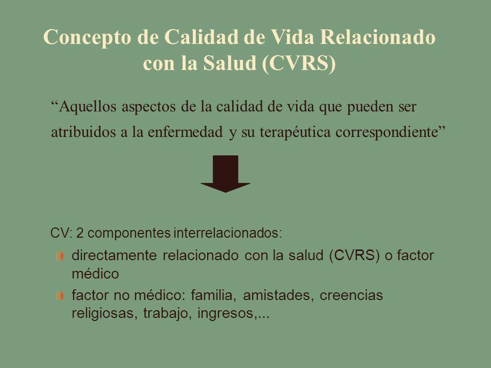 Concepto de Calidad de Vida Relacionado con la Salud (CVRS)