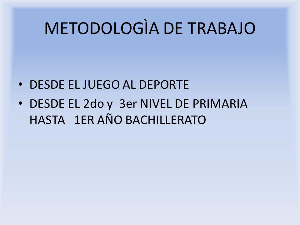 METODOLOGÌA DE TRABAJO