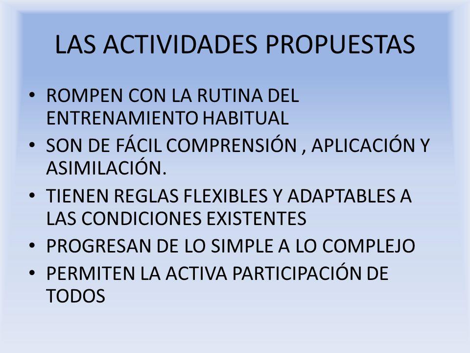 LAS ACTIVIDADES PROPUESTAS