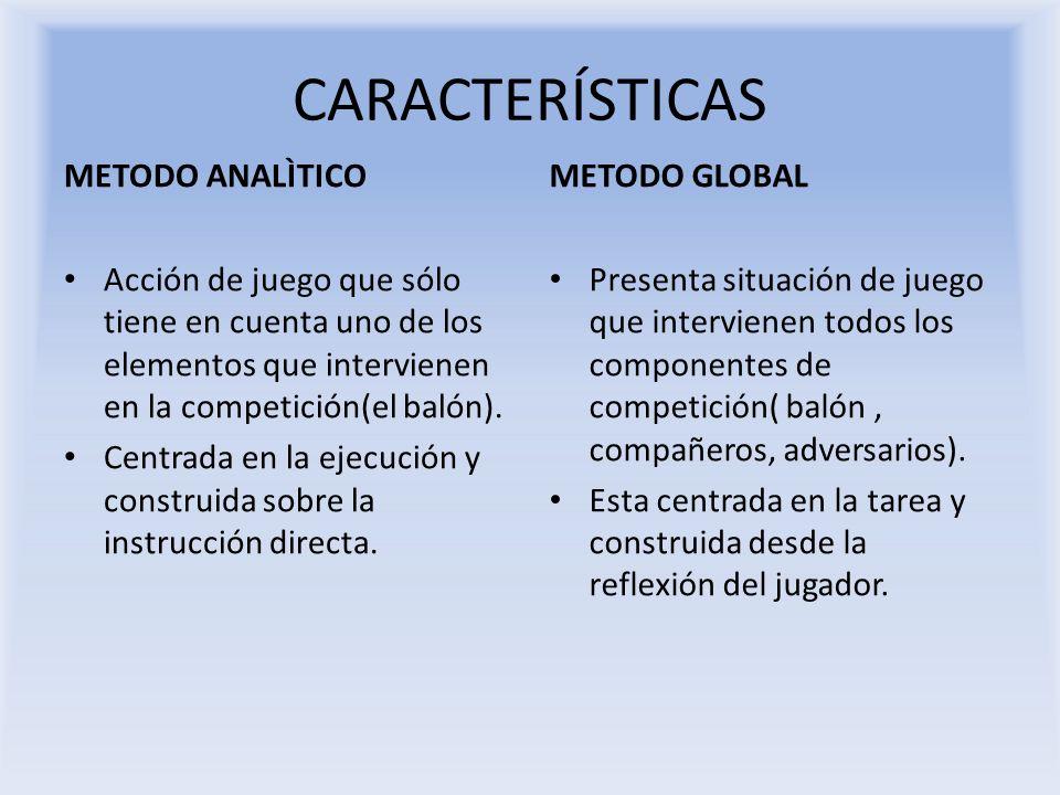 CARACTERÍSTICAS METODO ANALÌTICO METODO GLOBAL