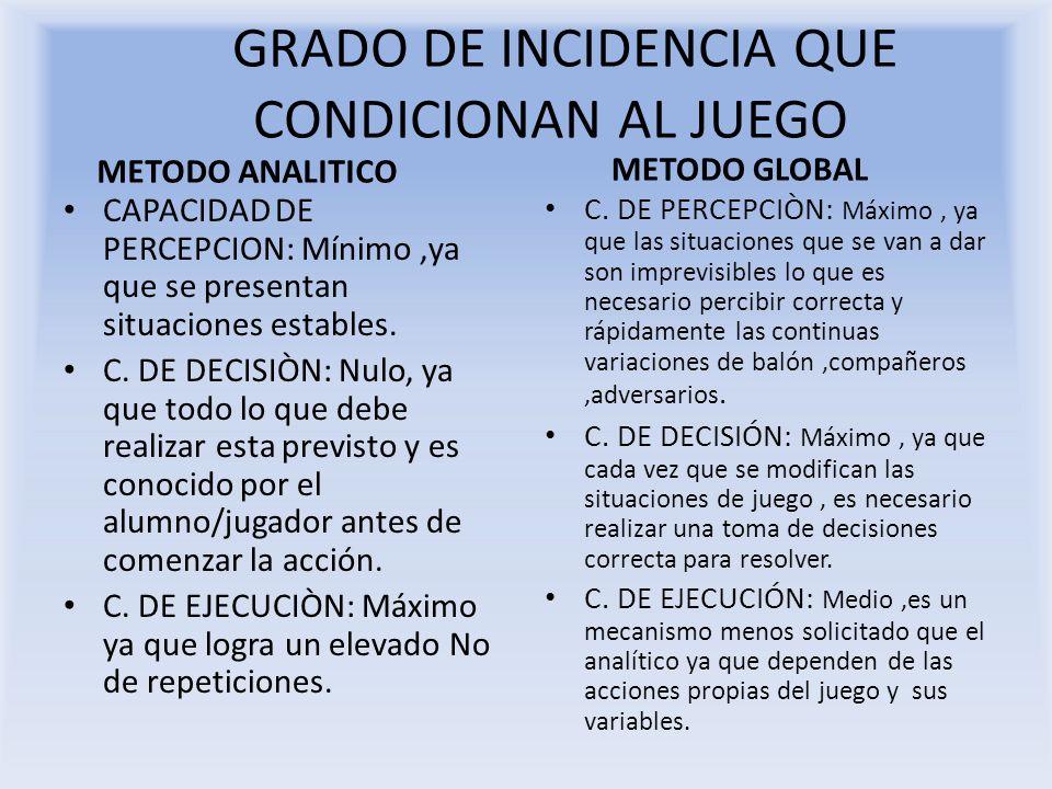 GRADO DE INCIDENCIA QUE CONDICIONAN AL JUEGO