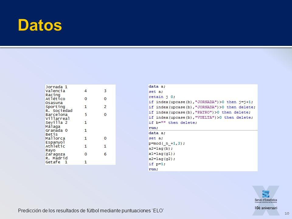 Datos Predicción de los resultados de fútbol mediante puntuaciones 'ELO'