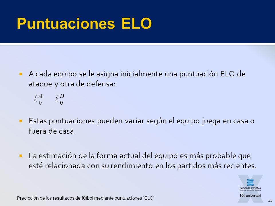 Puntuaciones ELO A cada equipo se le asigna inicialmente una puntuación ELO de ataque y otra de defensa: